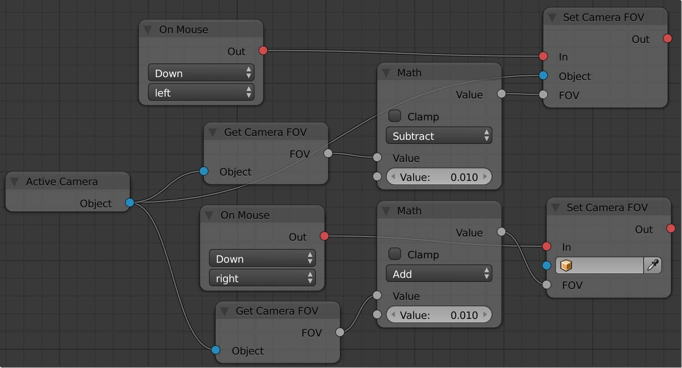 Node Hierarchy - Camera & Character Controllers