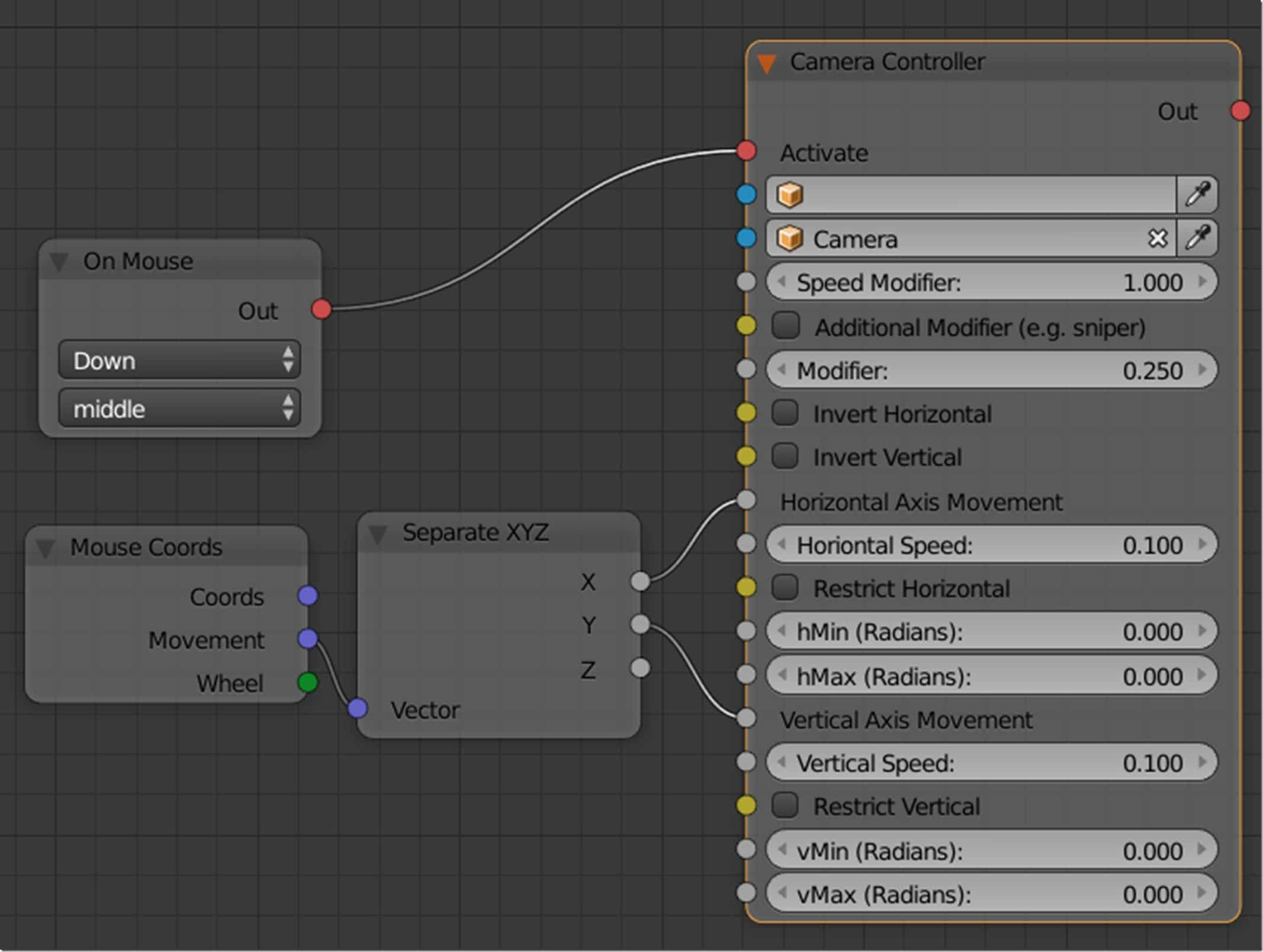 Simple control graph of nodes - Armory3D