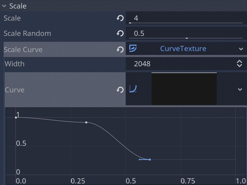 Controlling particle scale via curve
